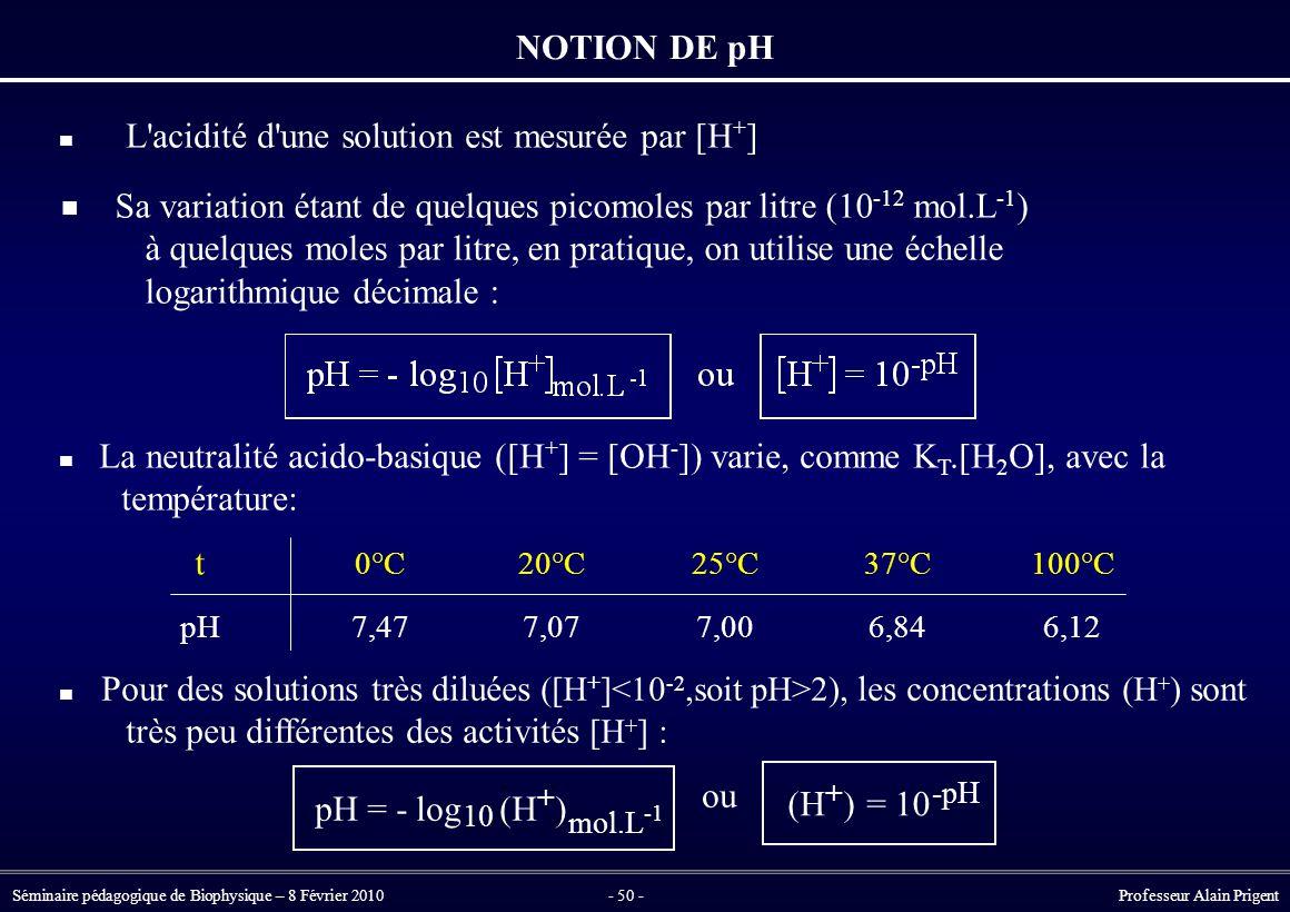 NOTION DE pH  L acidité d une solution est mesurée par [H+] Sa variation étant de quelques picomoles par litre (10-12 mol.L-1)